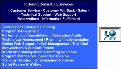 InBound Call Center Consulting Services